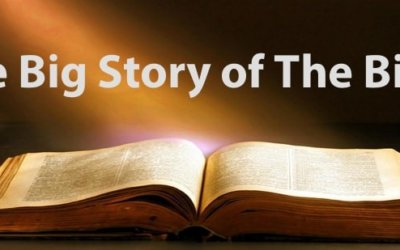 The Flow of the Christian Story or How the Bible Hangs Together