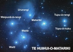 Sunday Gathering 30 June 2019 Pentecost 3 Matariki